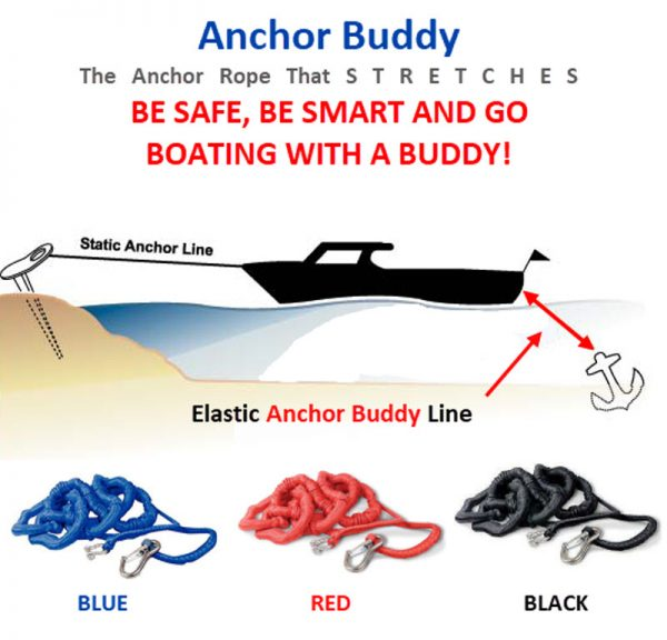 Anchor Buddy Sales